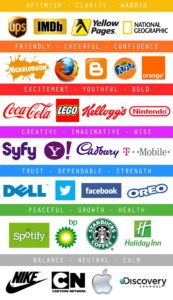 brands by colour